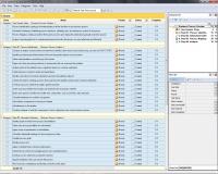 Business Process Creation Checklist